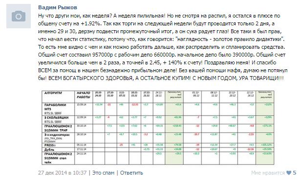 Отчет по алготрейдингу Вадима