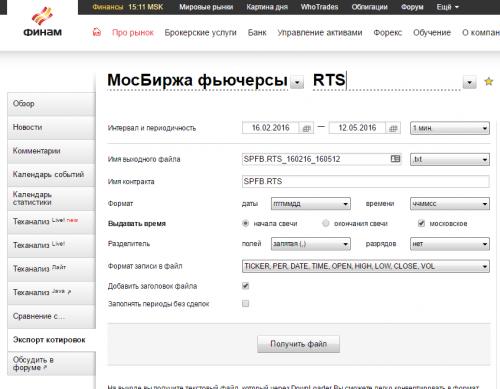 Настройки для экспорта котировок в TSLab с сайта FINAM