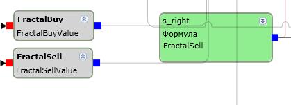Блок формулы фрактала для использования в реальной торговле