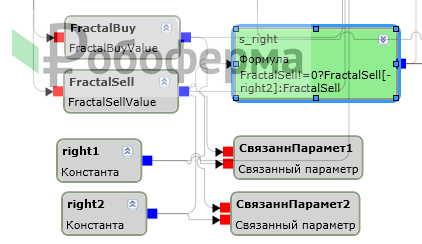Фракталы TSLab 2